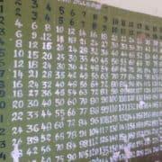 南インドの小学校の九九表