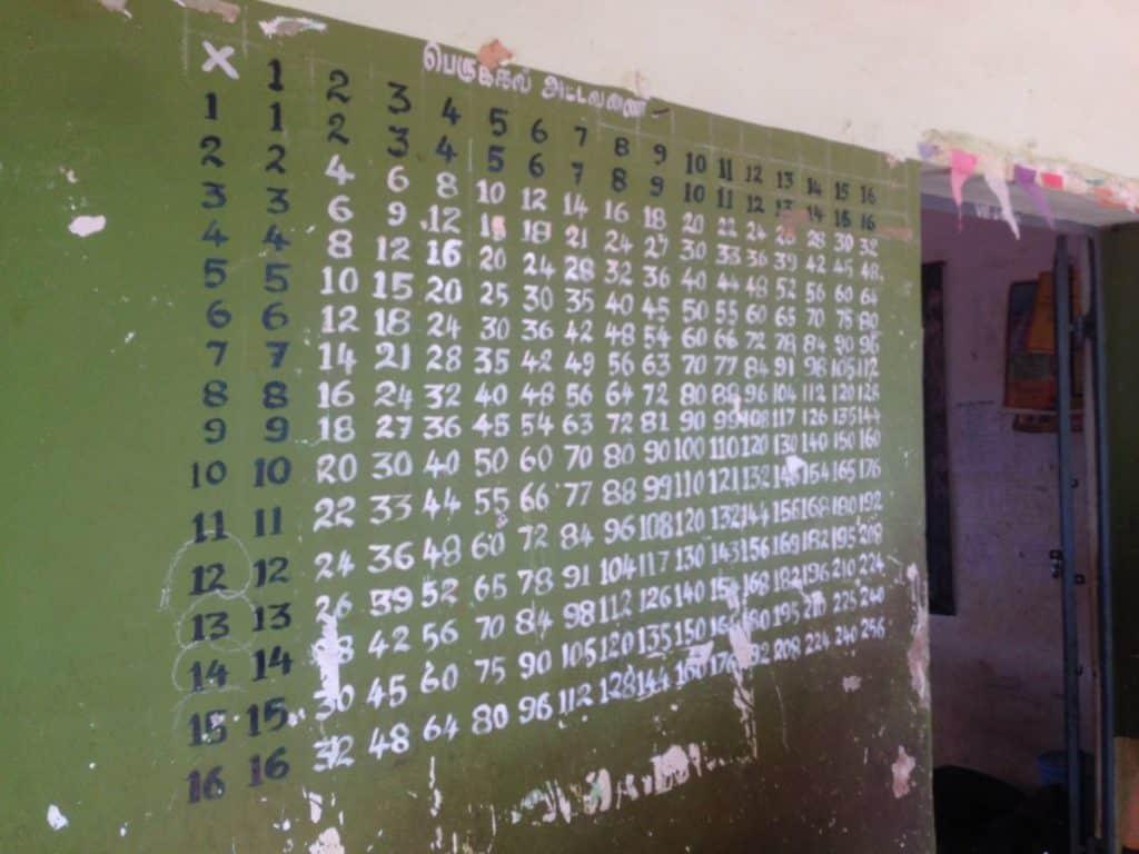 南インドの小学校の掛け算ボード