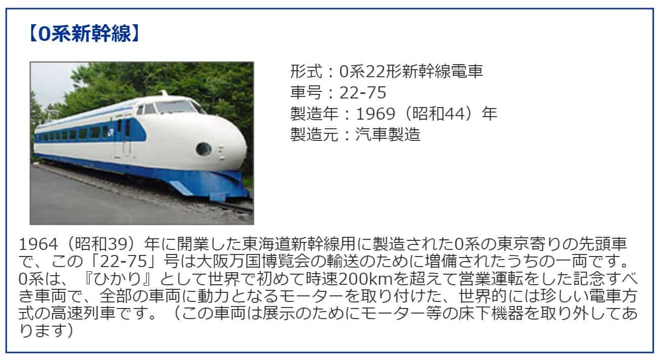 青梅鉄道公園「0系新幹線」の説明